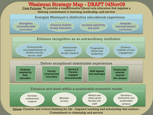 [draft Wesleyan strategy map; November, 2009]